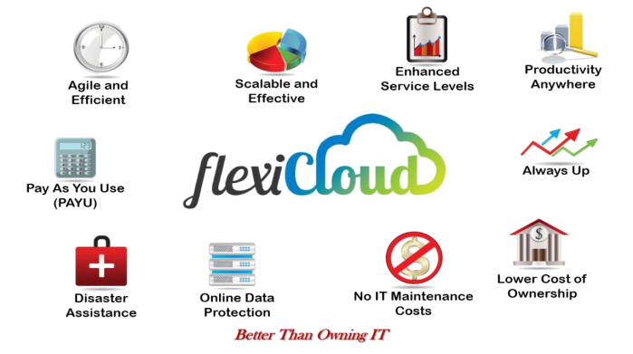 flexicloud